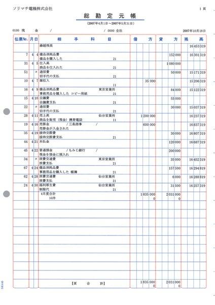 画像1: SR4401元帳 ソリマチ会計王PRO(プロ)ソフトサプライ用紙伝票 (1)