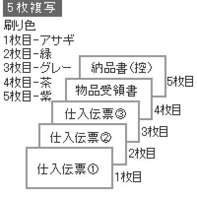 画像1: BP1715チェーンストア統一伝票(ターンアラウンドIV型) 5Pヒサゴ(hisago)サプライ用紙伝票