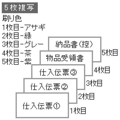 画像1: BP1718チェーンストア統一伝票(OCRタイプ用II型) 5Pヒサゴ(hisago)サプライ伝票用紙