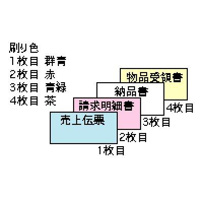画像1: GB337売上伝票 請求・納品・受領付 4P ヒサゴ(hisago)ドットインパクトプリンター用サプライ用紙伝票